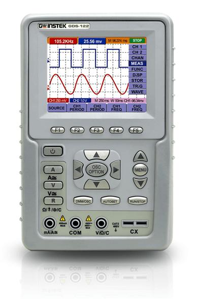 GDS-122