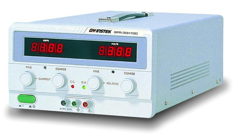 GPR-H Series