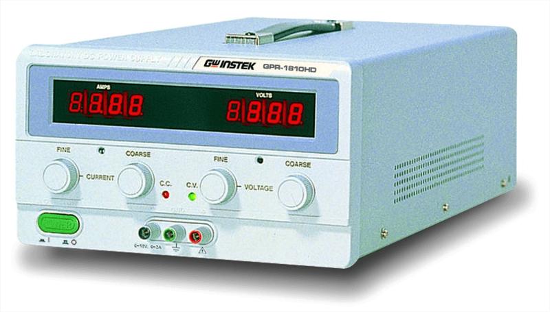 GPR-M Series