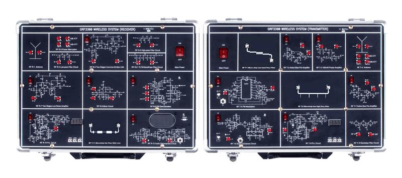 GRF-3300 Series