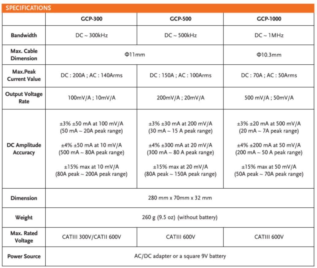 GW Instek GCP-300/500/1000 Current Probe | Terminal Elektronika Sekawan