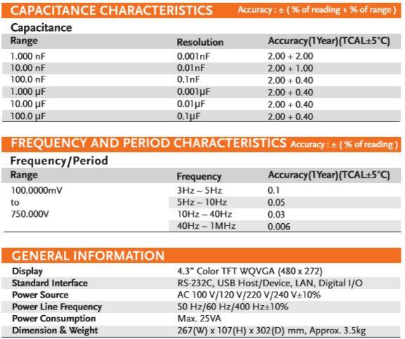 GW Instek GDM-906x Digital Multimeter | Terminal Elektronika Sekawan