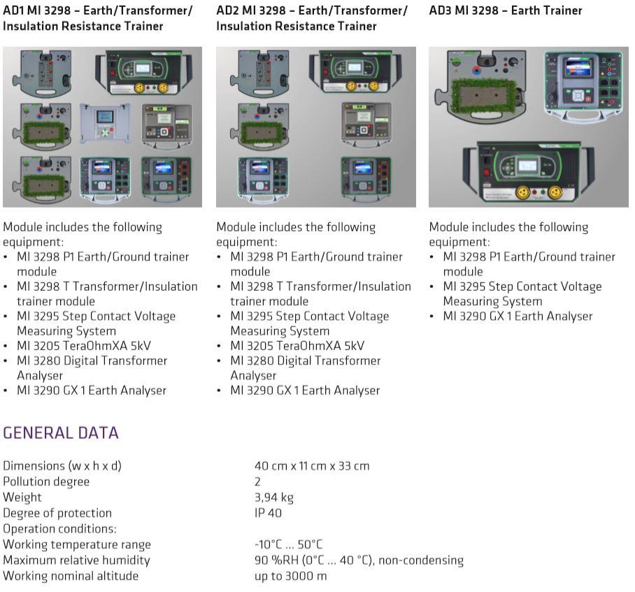 Metrel MI 3298 P1 Earth/Ground Trainer Module | Terminal Elektronika Sekawan